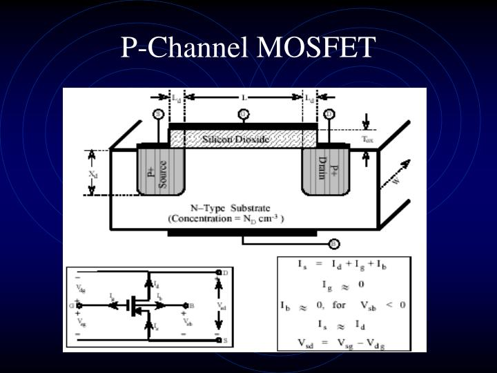 P-Channel MOSFET