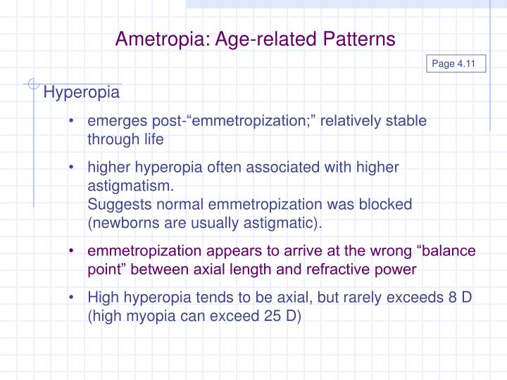 Ametropia: Age-related Patterns