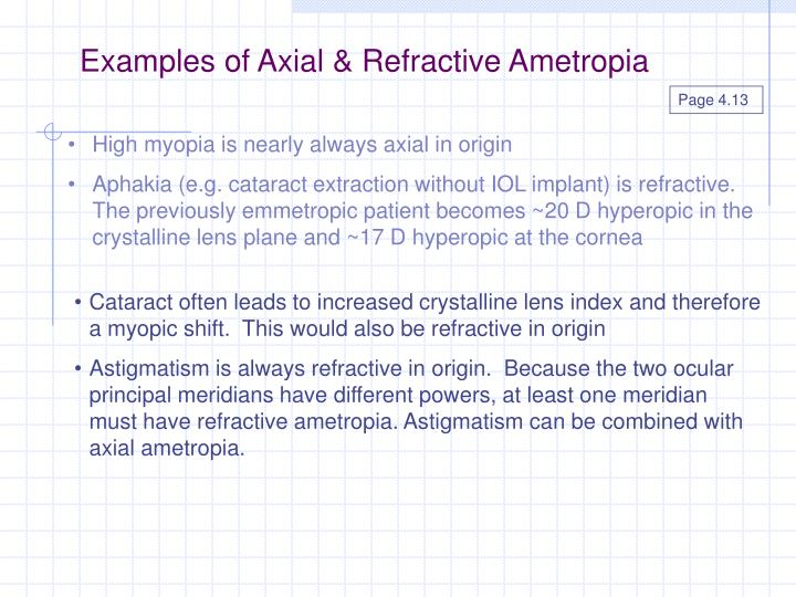 Examples of Axial & Refractive Ametropia
