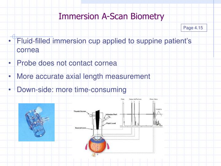 Immersion A-Scan Biometry