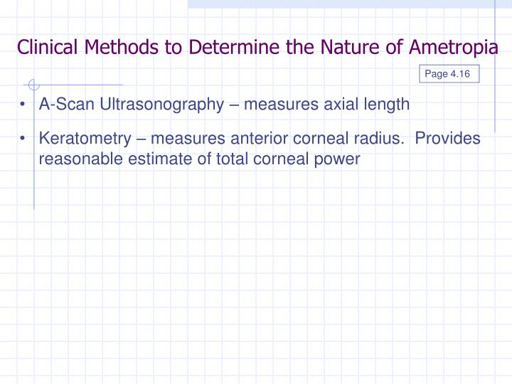 Clinical Methods to Determine the Nature of Ametropia