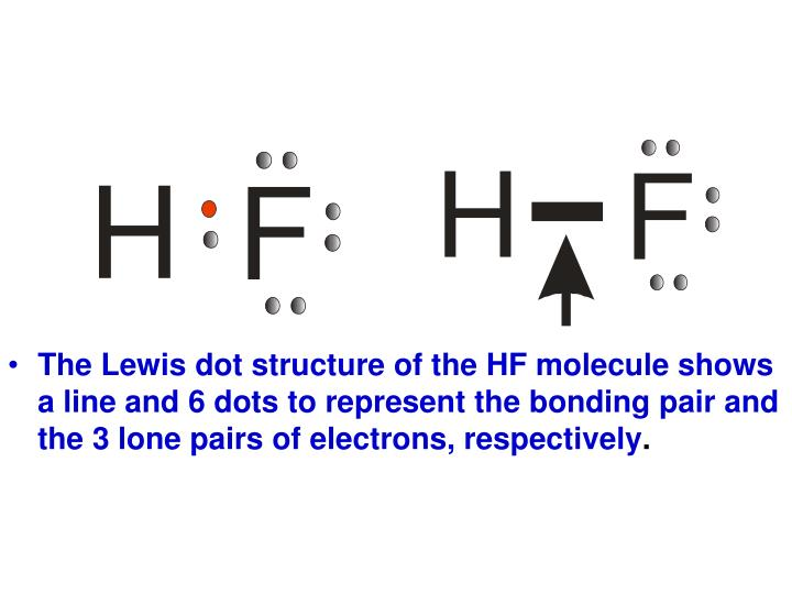 The Lewis dot structure of the HF molecule shows a line and 6 dots to represent the bonding pair and the 3 lone pairs of electrons, respectively