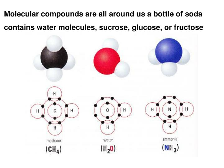 Molecular compounds are all around us a bottle of soda contains water molecules, sucrose, glucose, or fructose