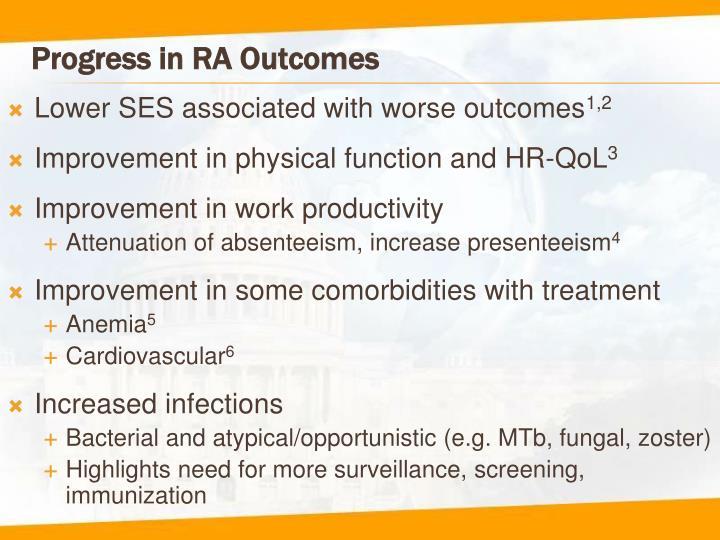 Progress in RA Outcomes