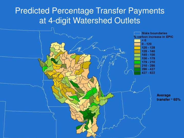 Predicted Percentage Transfer Payments  at 4-digit Watershed Outlets