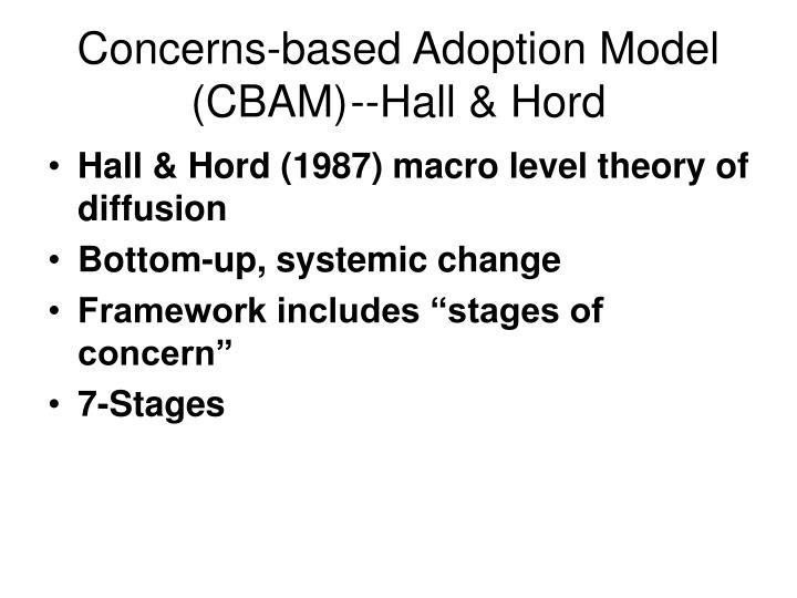 Concerns-based Adoption Model (CBAM)--Hall & Hord