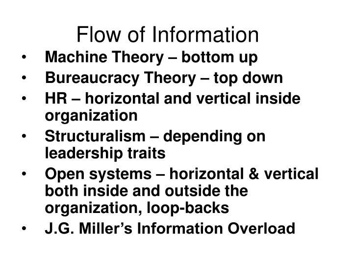 Flow of Information