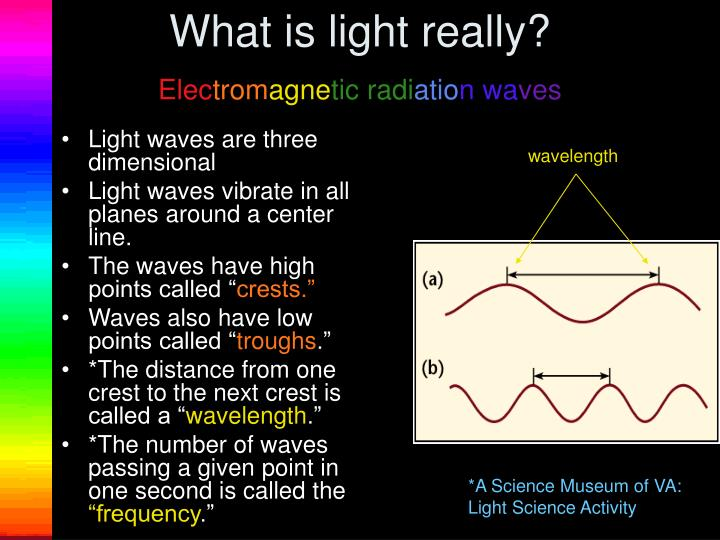 What is light really?