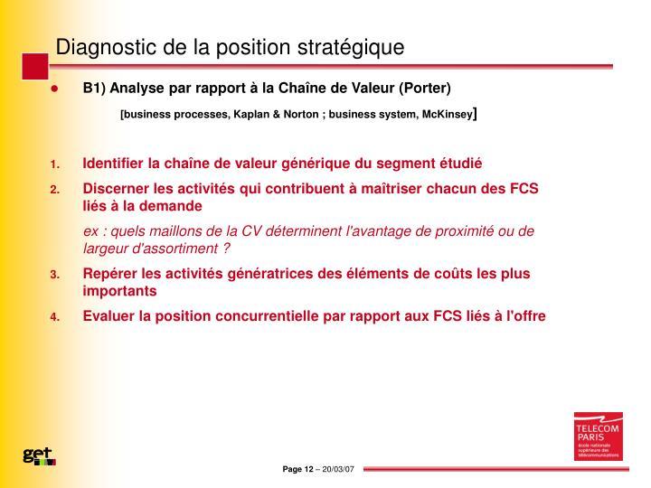 Diagnostic de la position stratégique
