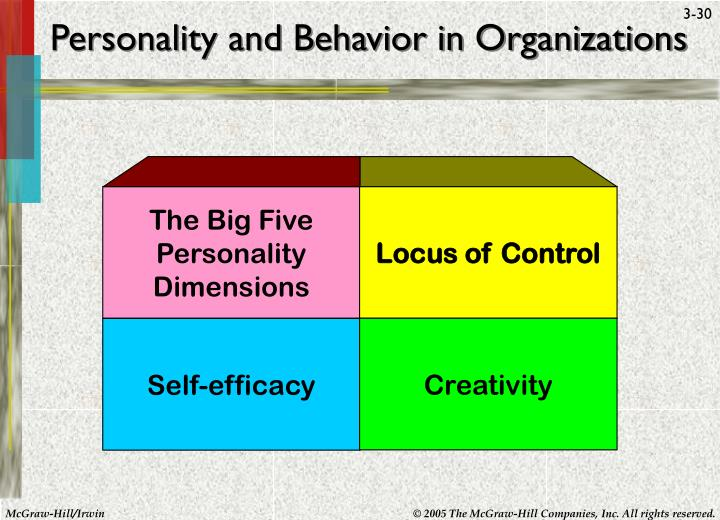 Personality and Behavior in Organizations