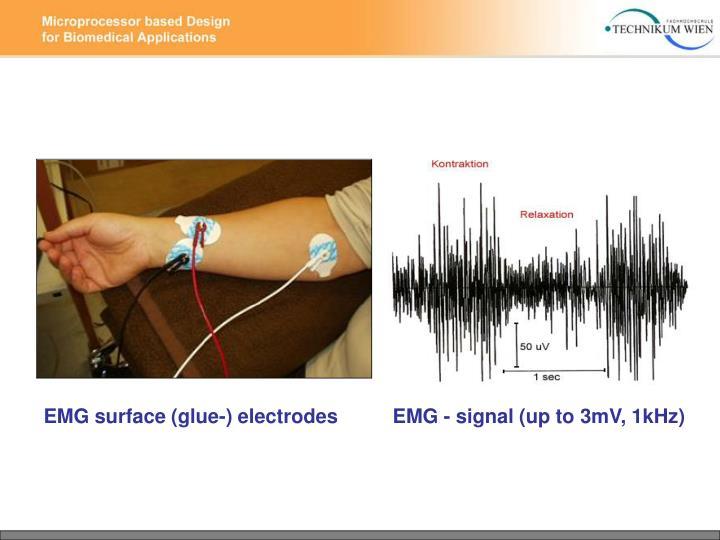 EMG surface (glue-) electrodes          EMG - signal (up to 3mV, 1kHz)