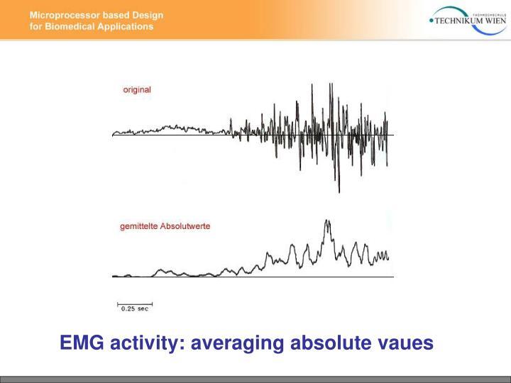 EMG activity: averaging absolute vaues