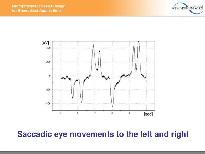 Saccadic eye movements to the left and right