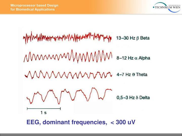 EEG, dominant frequencies,  < 300 uV