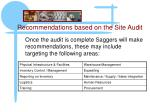 recommendations based on the site audit