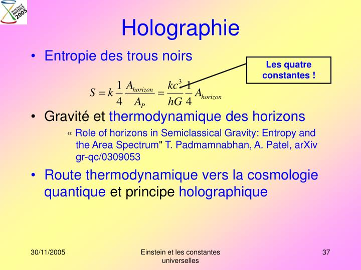 Holographie