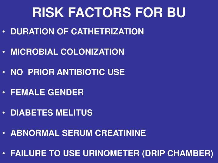 RISK FACTORS FOR BU