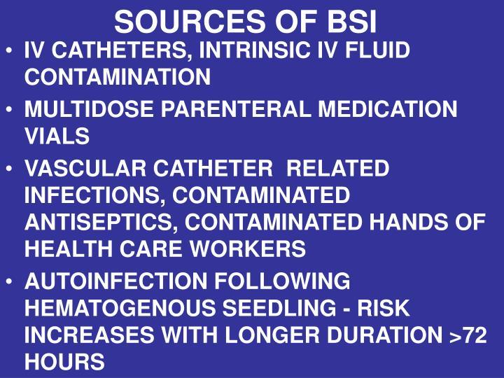 SOURCES OF BSI