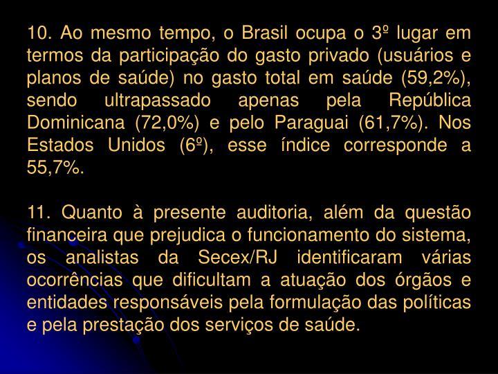 10. Ao mesmo tempo, o Brasil ocupa o 3º lugar em termos da participação do gasto privado (usuários e planos de saúde) no gasto total em saúde (59,2%), sendo ultrapassado apenas pela República Dominicana (72,0%) e pelo Paraguai (61,7%). Nos Estados Unidos (6º), esse índice corresponde a 55,7%.