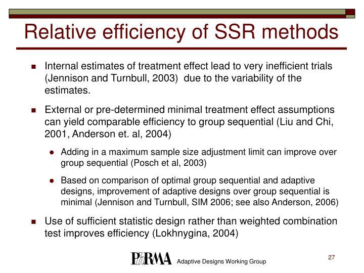 Relative efficiency of SSR methods