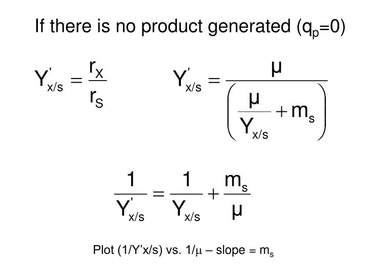 If there is no product generated (q