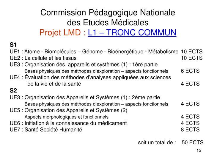 Commission Pédagogique Nationale