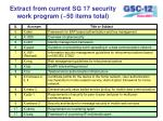 extract from current sg 17 security work program 50 items total