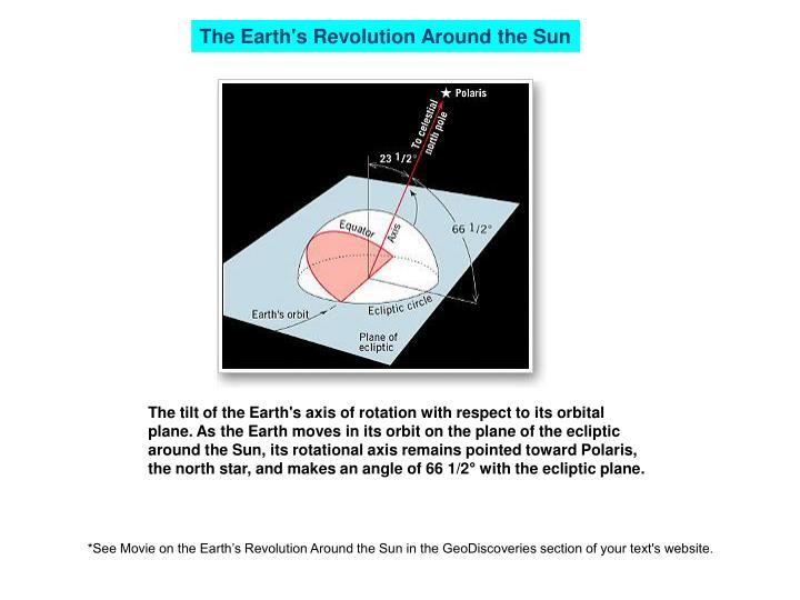 The Earth's Revolution Around the Sun