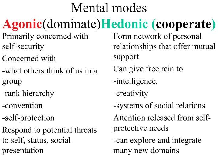 Mental modes