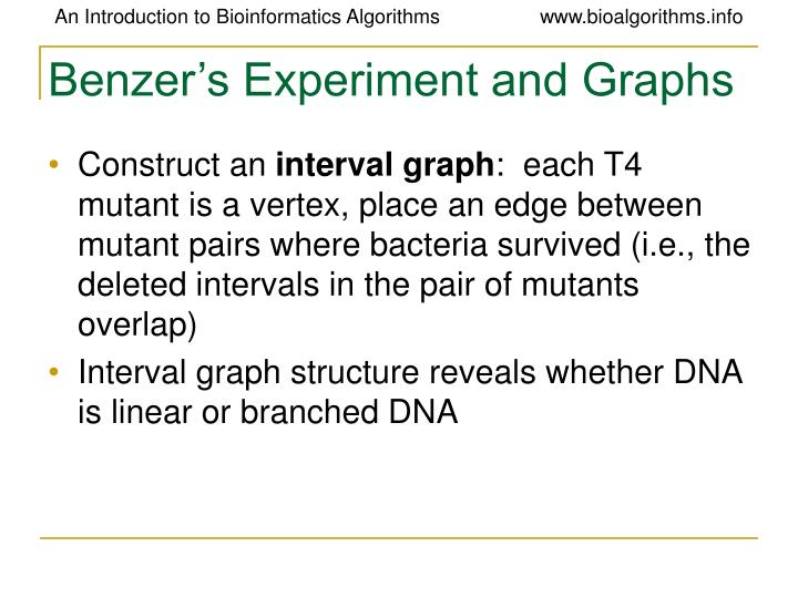 Benzer's Experiment and Graphs