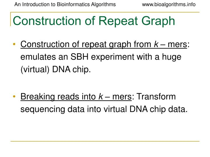 Construction of Repeat Graph