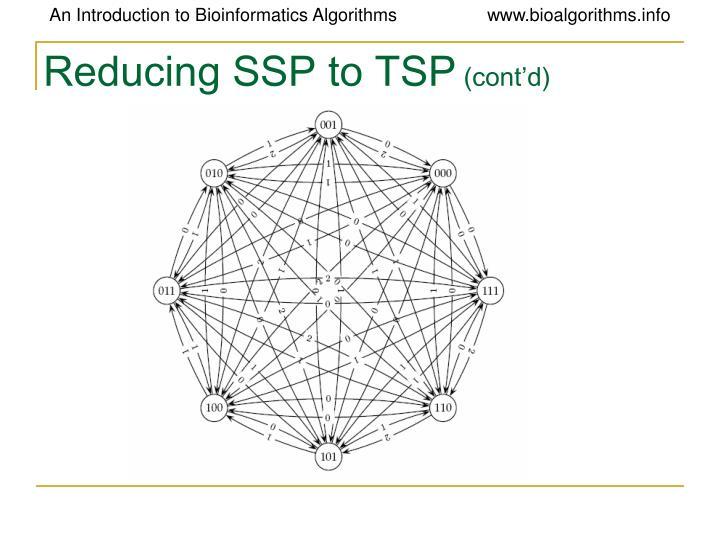 Reducing SSP to TSP