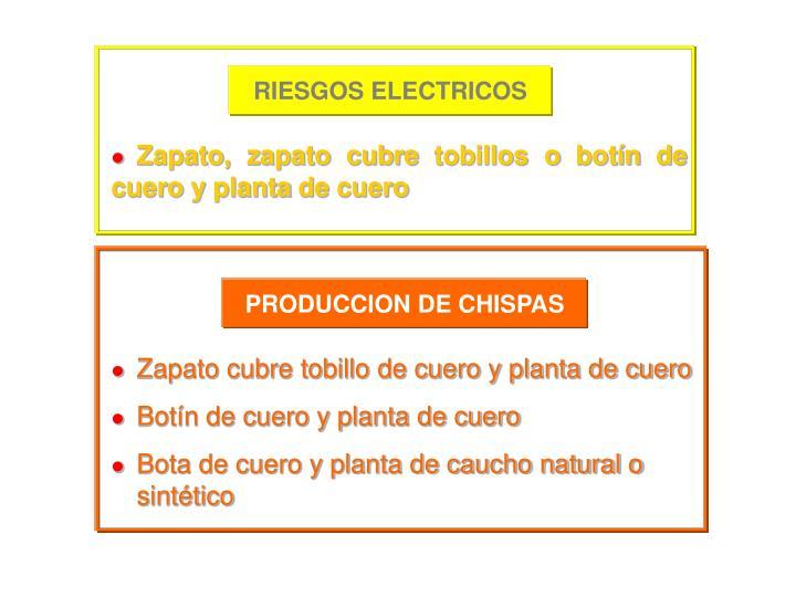 PRODUCCION DE CHISPAS