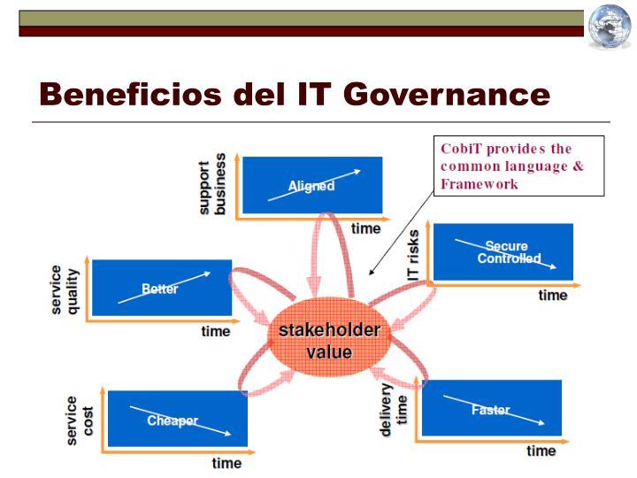 Beneficios del IT Governance