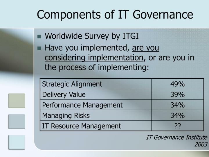 Components of IT Governance