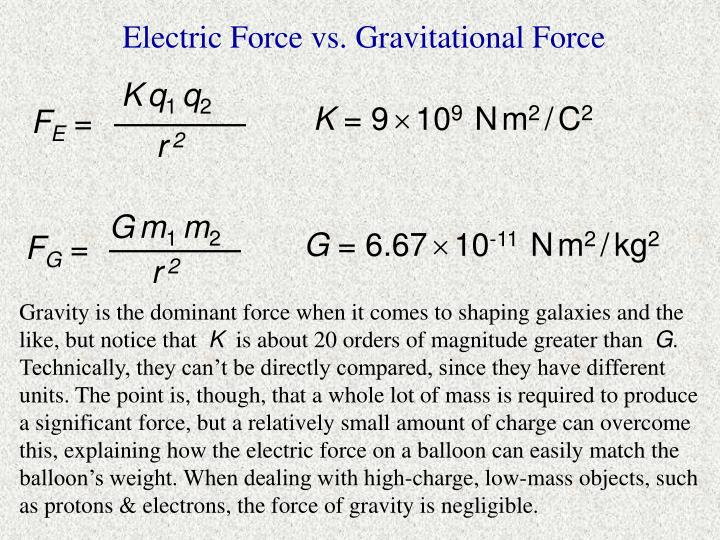Electric Force vs. Gravitational Force