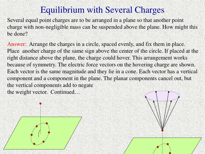 Equilibrium with Several Charges
