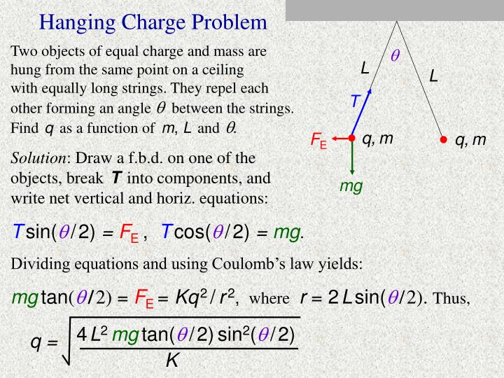 Hanging Charge Problem