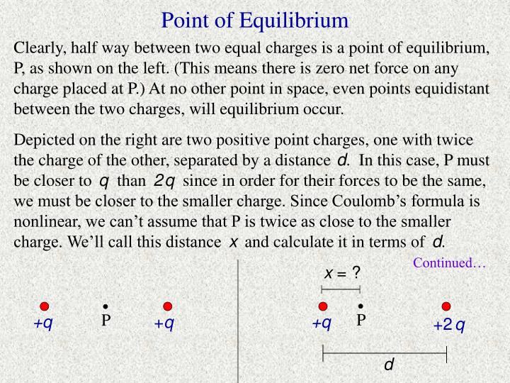 Clearly, half way between two equal charges is a point of equilibrium, P, as shown on the left. (This means there is zero net force on any charge placed at P.) At no other point in space, even points equidistant between the two charges, will equilibrium occur.