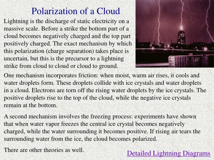 Polarization of a Cloud