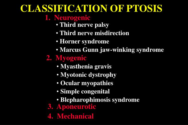 CLASSIFICATION OF PTOSIS