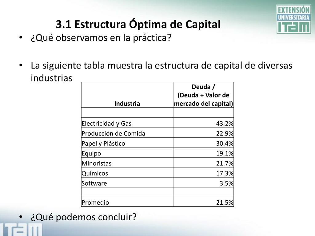 Ppt Estructura De Capital Powerpoint Presentation Free