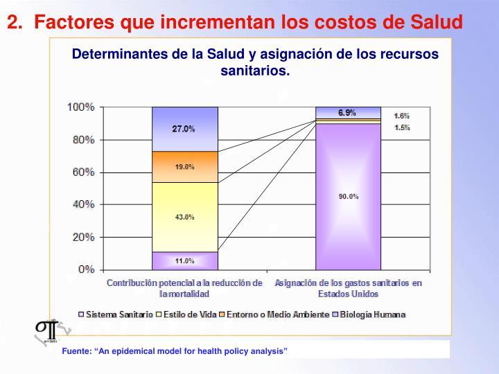 2.  Factores que incrementan los costos de Salud
