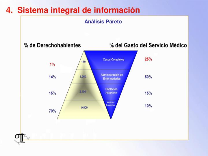 4.  Sistema integral de información