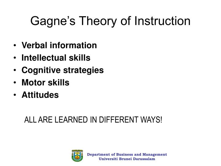 Gagne's Theory of Instruction