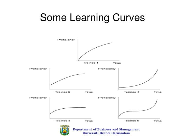 Some Learning Curves