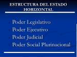 estructura del estado horizontal