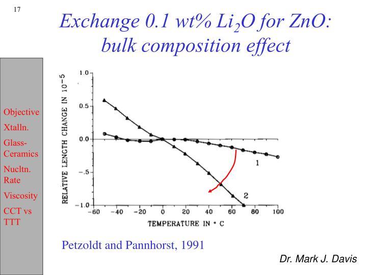 Exchange 0.1 wt% Li