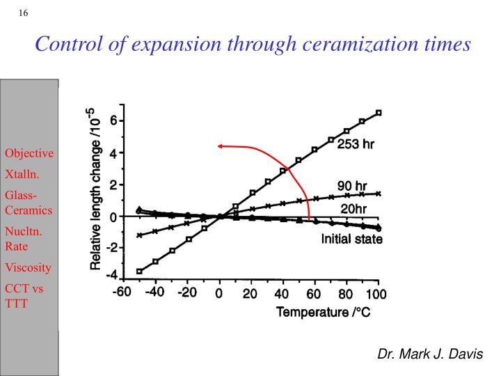 Control of expansion through ceramization times