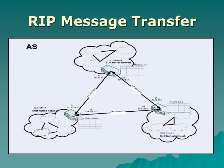 RIP Message Transfer